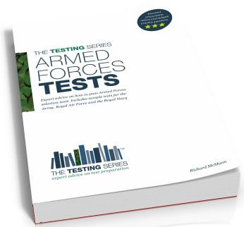 250 pages of ARMED FORCES Tests