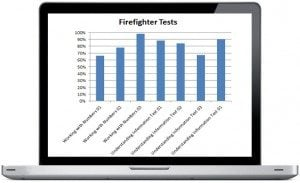 Online Firefighter Tests