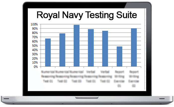 Royal Navy Recruitment Online Tests