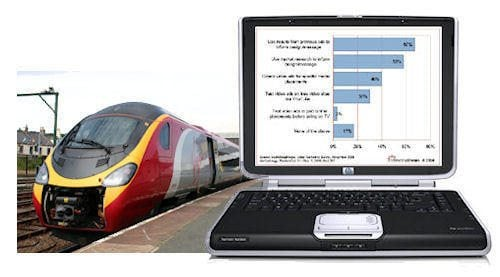Online Train Driver Testing Suite