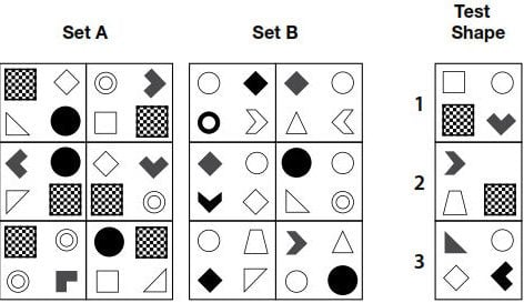 Abstract Reasoning Tests - Sample Questions And Answers