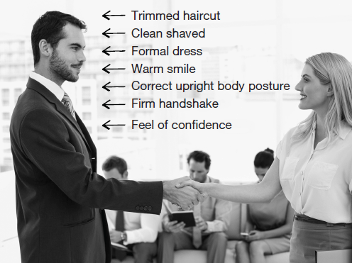 dressing smart and giving a firm handshake are both vital parts of good interview etiquette