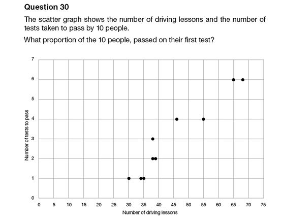 answer - Event Coordinator Interview Questions And Answers