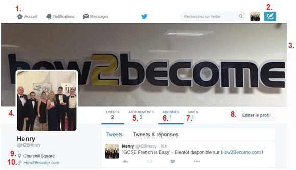 French GCSE Revision - sample social media profile - internet vocab