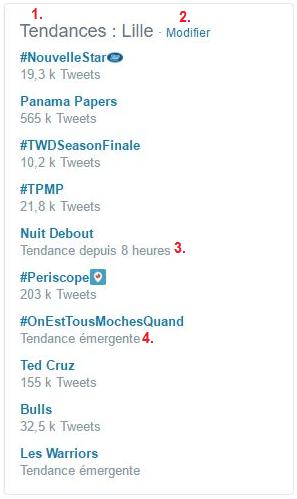 French GCSE Revision - sample social media trends - internet vocab