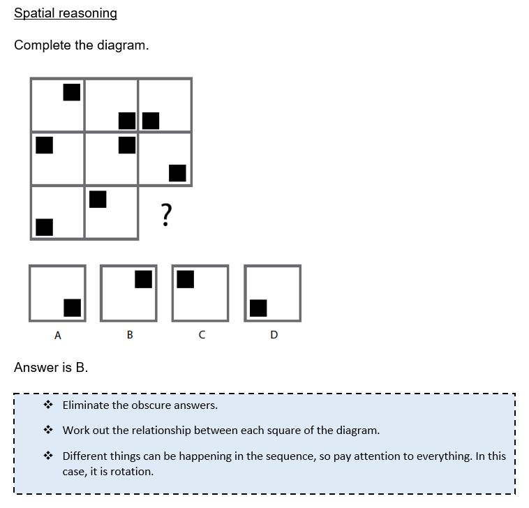 Iq and aptitude test how to improve your iq score how 2 become iq and aptitude test spatial ccuart Choice Image