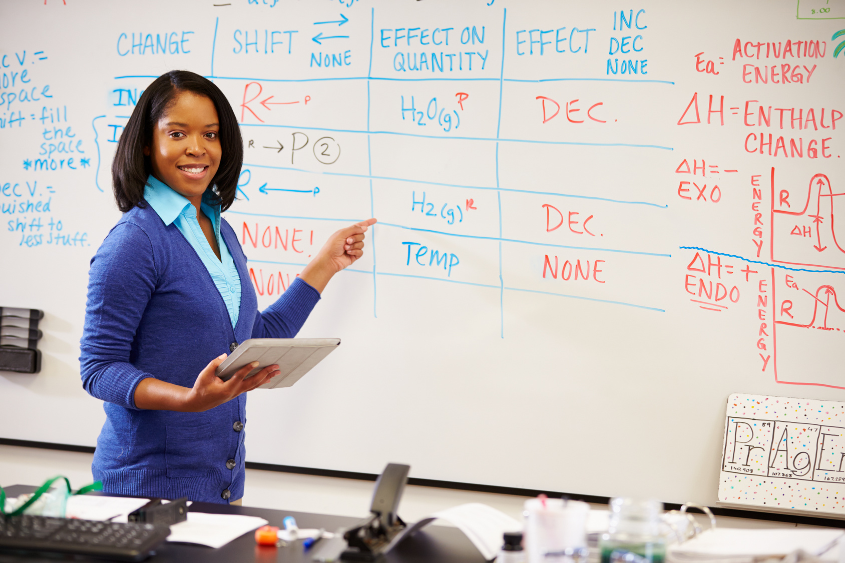 lesson planning for teachers is a key skill to have, especially in the classroom!