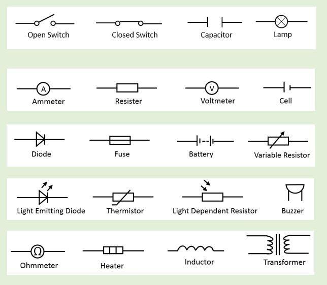 electrical comprehension test