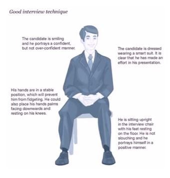 customer service interview technique - good