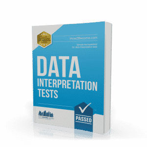 Data Interpretation Tests