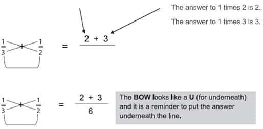 gcse-maths