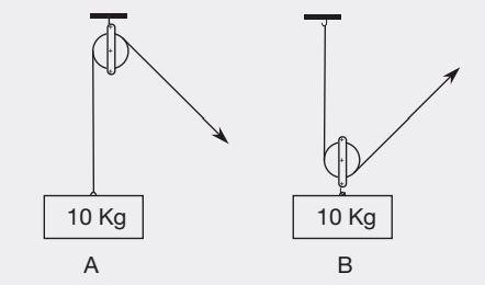 mechanical comprehension raf