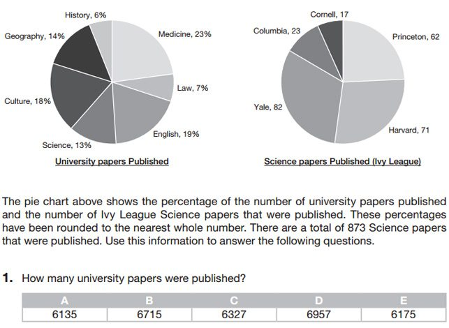 Data Interpretation Tests How2become