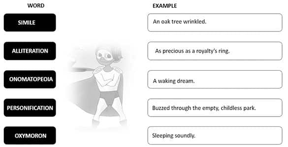ks2 english practice papers 3