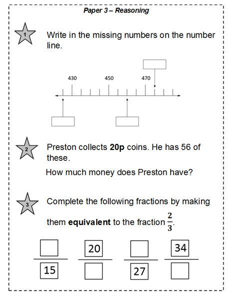 KS2: Maths Is Easy - Practice Papers | 2018