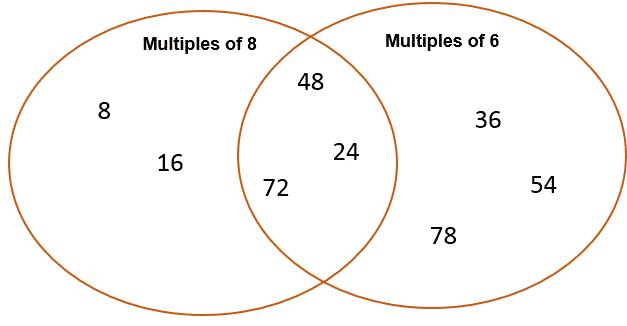 CSSE-Essex-11-Maths practice Paper 2 Answers