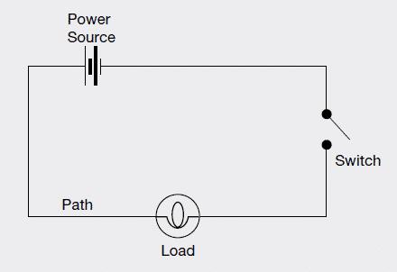 simple electrical circuit diagram - 277×195