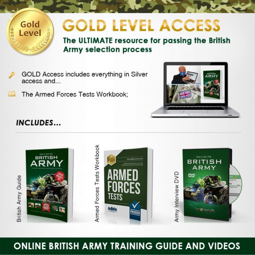 British Army gold pack banner_800x800