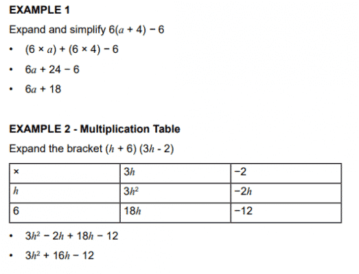 GCSE Maths Foundation Tier Image 1