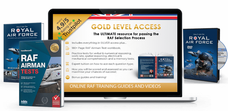 How to Join the RAF Gold Product Guide 3D