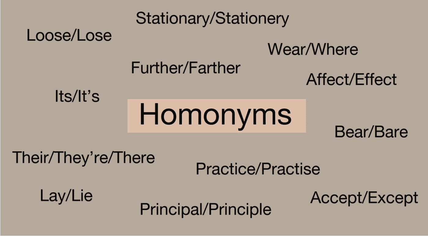 How2Become Homonyms