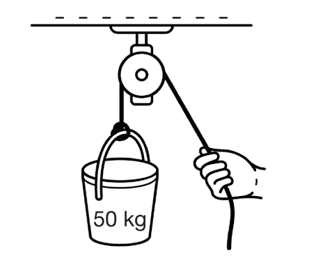 How2Become Mechanical Comprehension Pully Sample Question